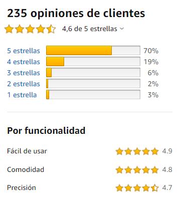 valoraciones del RS2 de omron